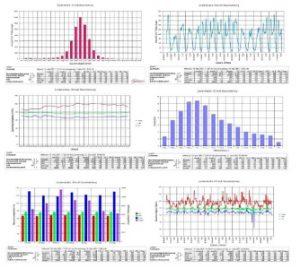 Z exportovaných dat lze vytvořit diagramy se statistikou